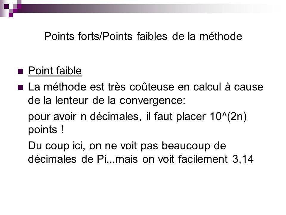 Points forts/Points faibles de la méthode Point faible La méthode est très coûteuse en calcul à cause de la lenteur de la convergence: pour avoir n dé