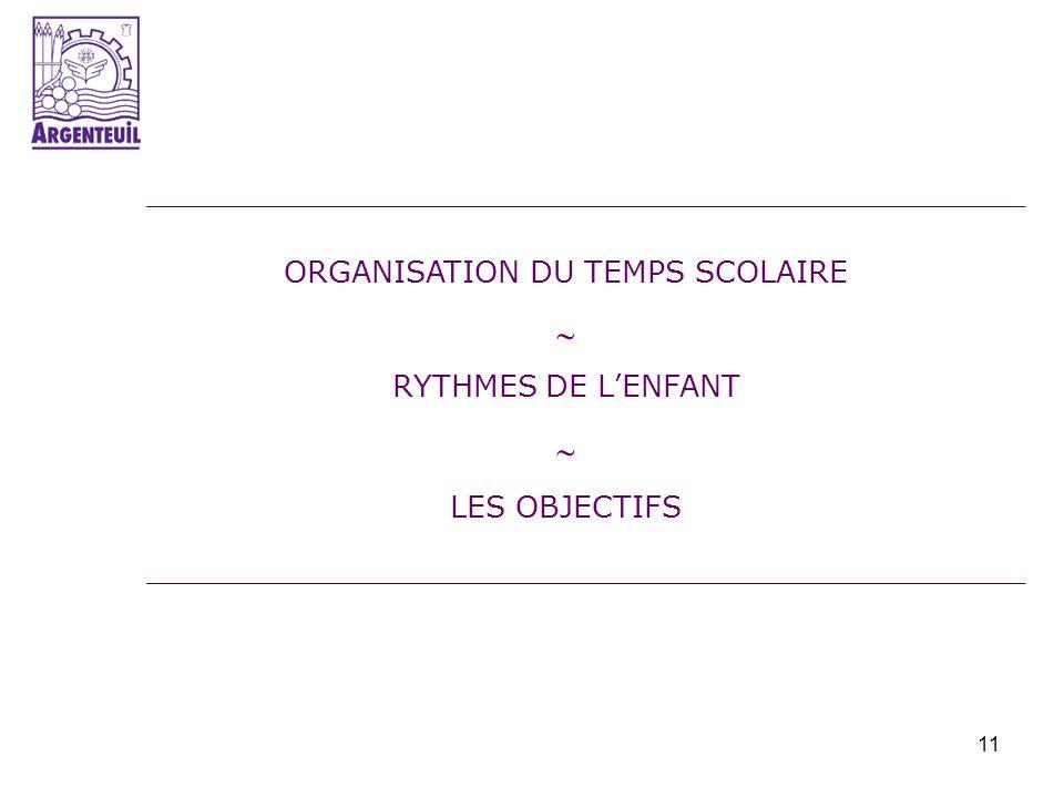 11 ORGANISATION DU TEMPS SCOLAIRE RYTHMES DE LENFANT LES OBJECTIFS