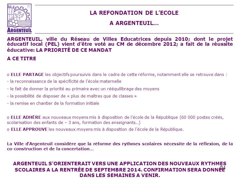 24 LA REFONDATION DE LECOLE A ARGENTEUIL… ARGENTEUIL, ville du Réseau de Villes Educatrices depuis 2010; dont le projet éducatif local (PEL) vient dêt