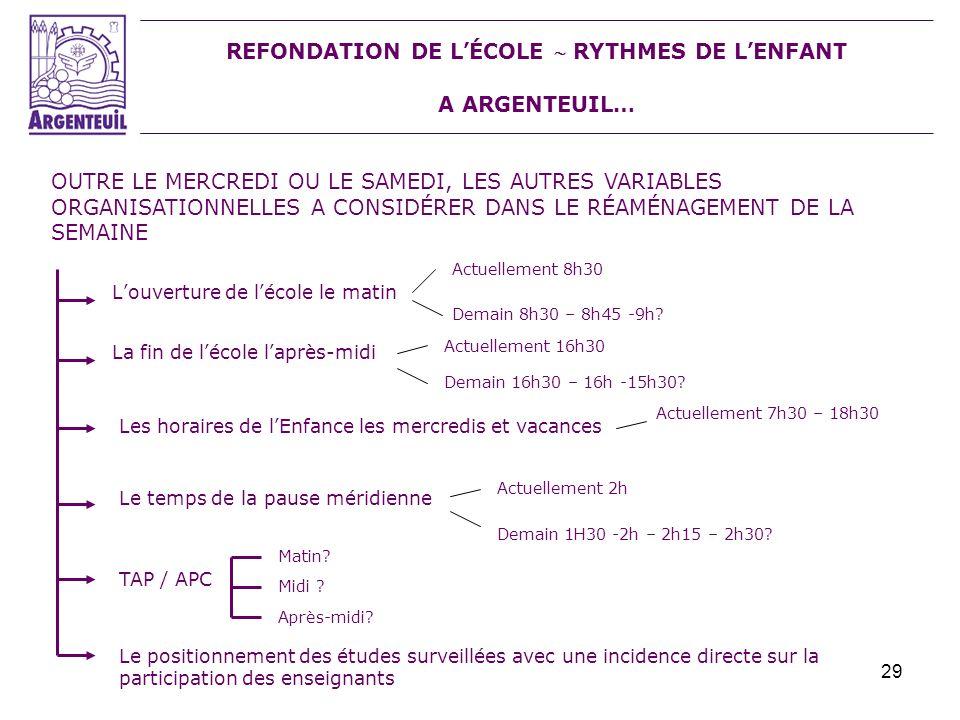 29 REFONDATION DE LÉCOLE RYTHMES DE LENFANT A ARGENTEUIL… OUTRE LE MERCREDI OU LE SAMEDI, LES AUTRES VARIABLES ORGANISATIONNELLES A CONSIDÉRER DANS LE
