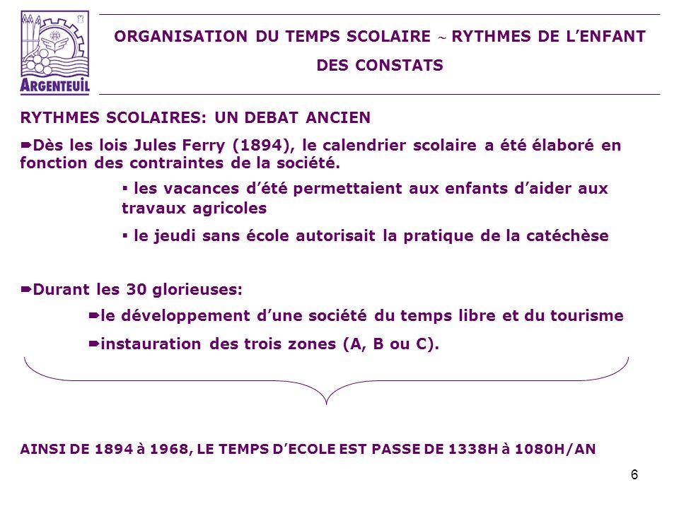 6 ORGANISATION DU TEMPS SCOLAIRE RYTHMES DE LENFANT DES CONSTATS RYTHMES SCOLAIRES: UN DEBAT ANCIEN Dès les lois Jules Ferry (1894), le calendrier sco
