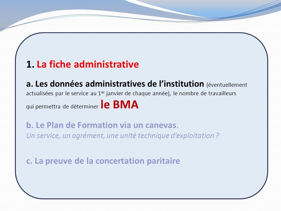 1.La fiche administrative a.