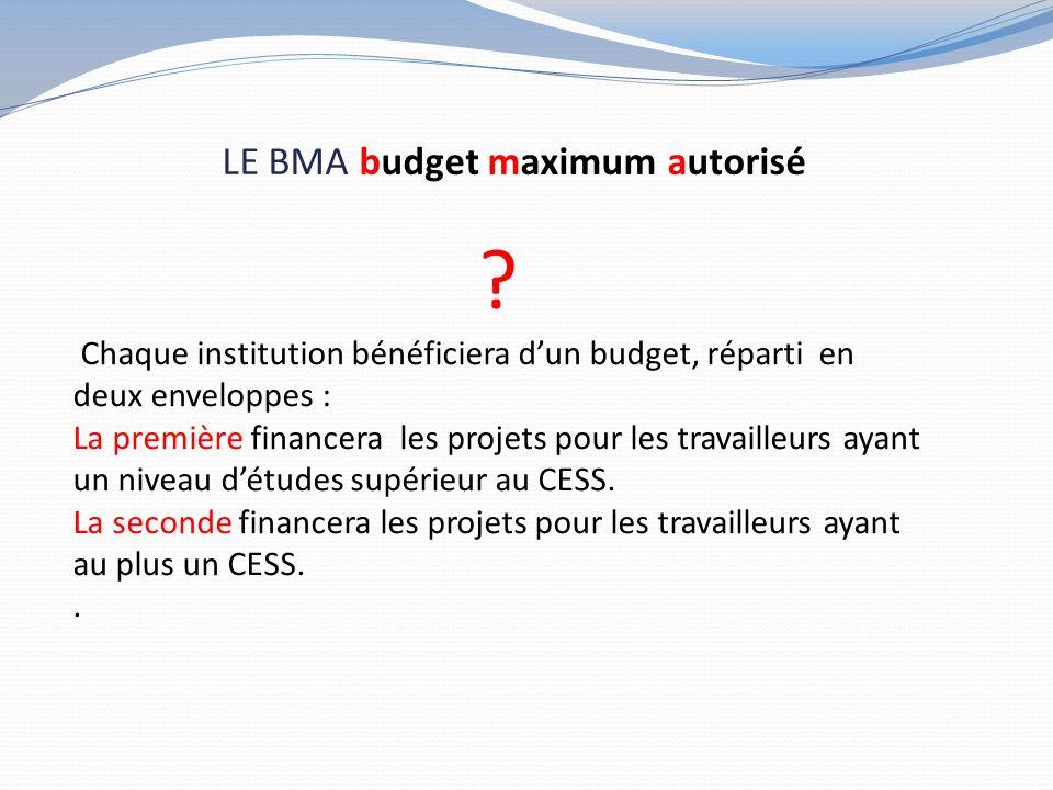 LE BMA budget maximum autorisé .