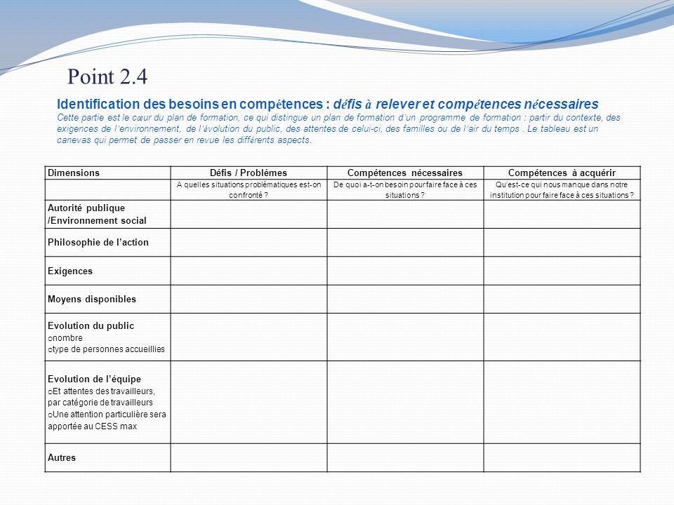 Dimensions Défis / ProblèmesCompétences nécessairesCompétences à acquérir A quelles situations problématiques est-on confronté .