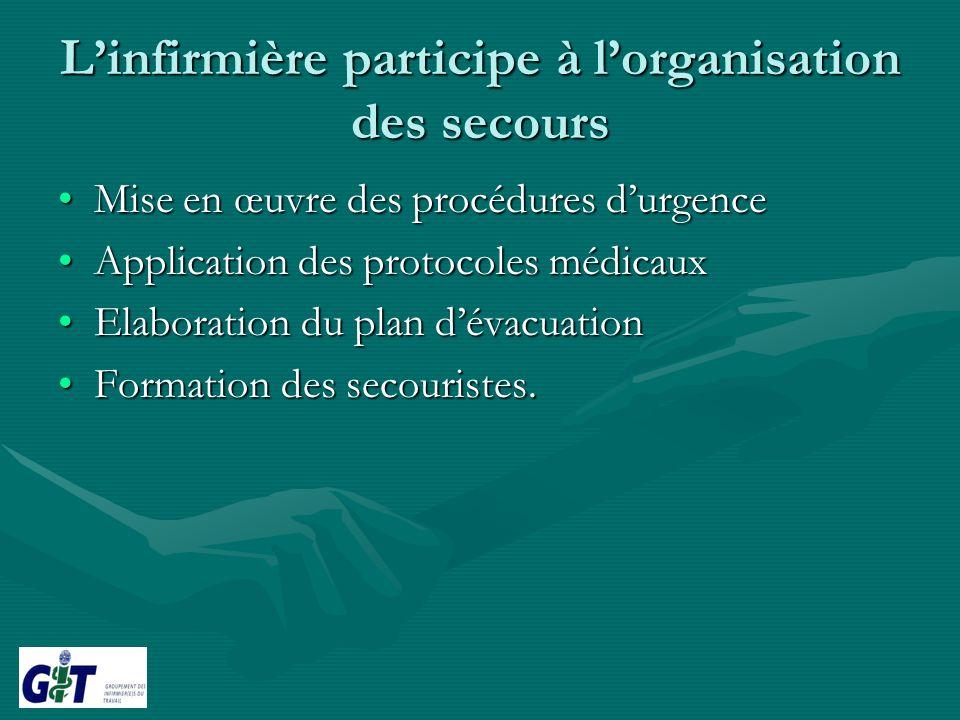 Linfirmière participe à lorganisation des secours Mise en œuvre des procédures durgenceMise en œuvre des procédures durgence Application des protocole