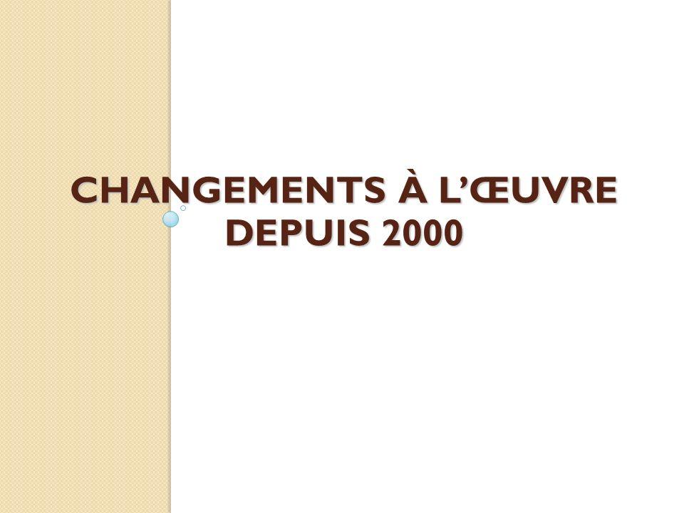 CHANGEMENTS À LŒUVRE DEPUIS 2000