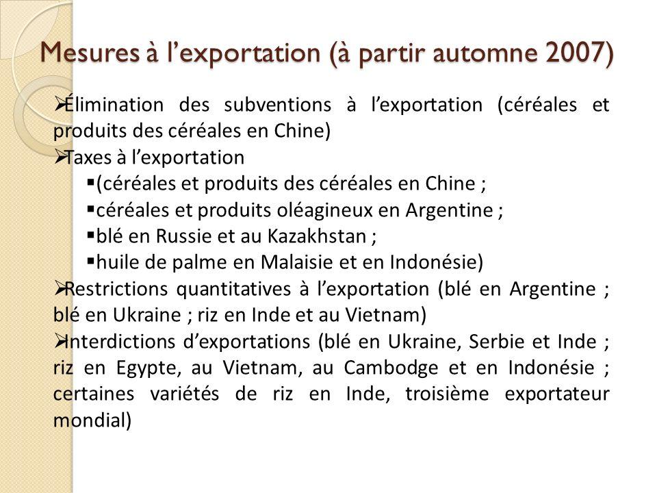 Mesures à lexportation (à partir automne 2007) Élimination des subventions à lexportation (céréales et produits des céréales en Chine) Taxes à lexport
