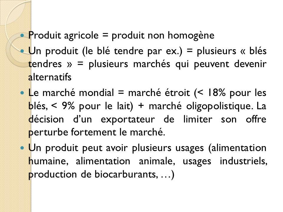 Produit agricole = produit non homogène Un produit (le blé tendre par ex.) = plusieurs « blés tendres » = plusieurs marchés qui peuvent devenir altern