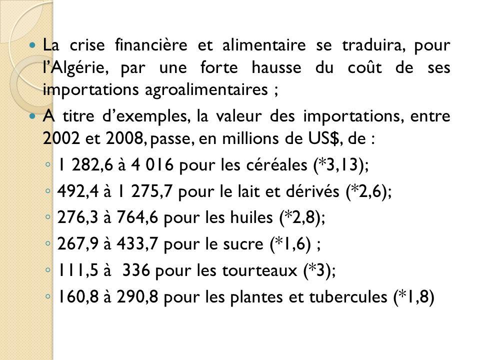 La crise financière et alimentaire se traduira, pour lAlgérie, par une forte hausse du coût de ses importations agroalimentaires ; A titre dexemples,