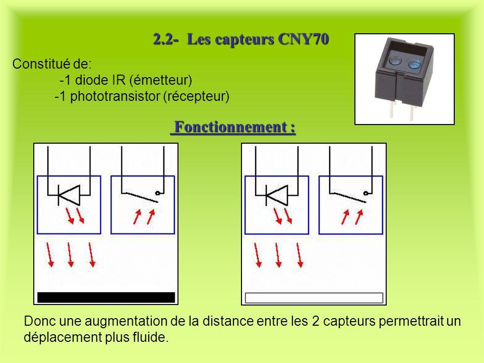 Constitué de: -1 diode IR (émetteur) -1 phototransistor (récepteur) Fonctionnement : Fonctionnement : Donc une augmentation de la distance entre les 2