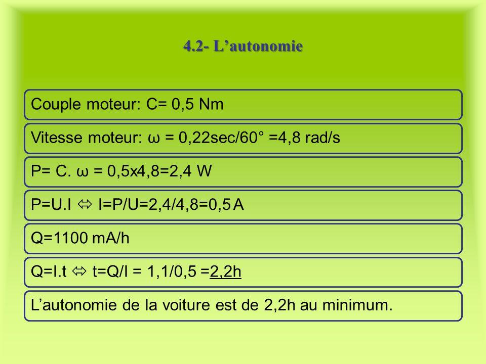 4.2- Lautonomie Couple moteur: C= 0,5 NmVitesse moteur: ω = 0,22sec/60° =4,8 rad/sP= C. ω = 0,5x4,8=2,4 WP=U.I I=P/U=2,4/4,8=0,5 AQ=1100 mA/hQ=I.t t=Q