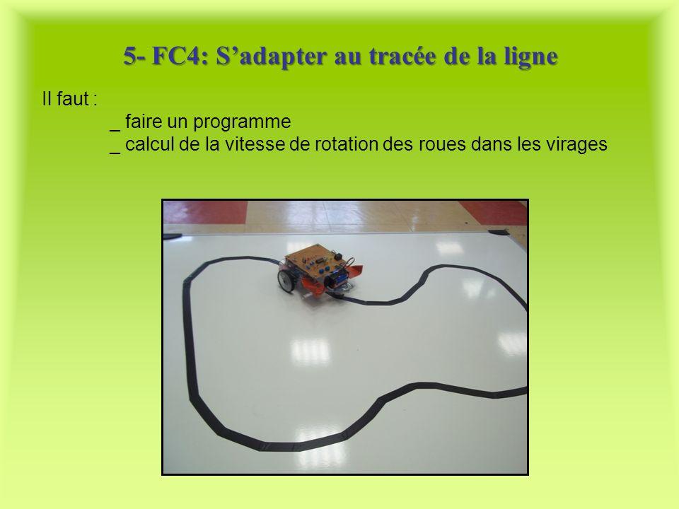 5- FC4: Sadapter au tracée de la ligne Il faut : _ faire un programme _ calcul de la vitesse de rotation des roues dans les virages