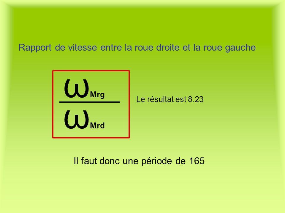 Le résultat est 8.23 ω Mrd ω Mrg Rapport de vitesse entre la roue droite et la roue gauche Il faut donc une période de 165