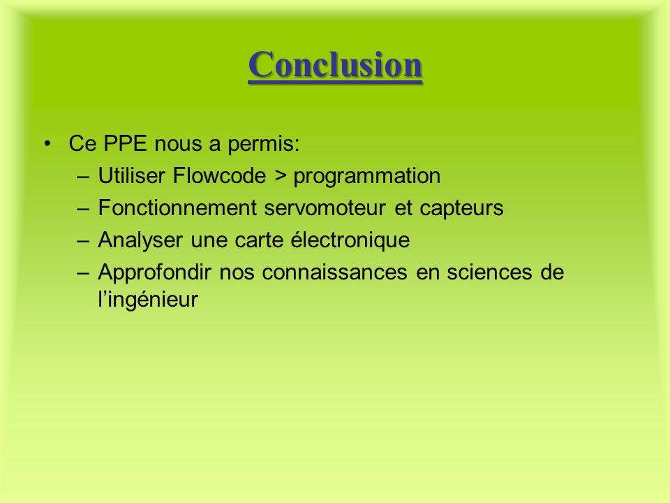 Conclusion Ce PPE nous a permis: –Utiliser Flowcode > programmation –Fonctionnement servomoteur et capteurs –Analyser une carte électronique –Approfon