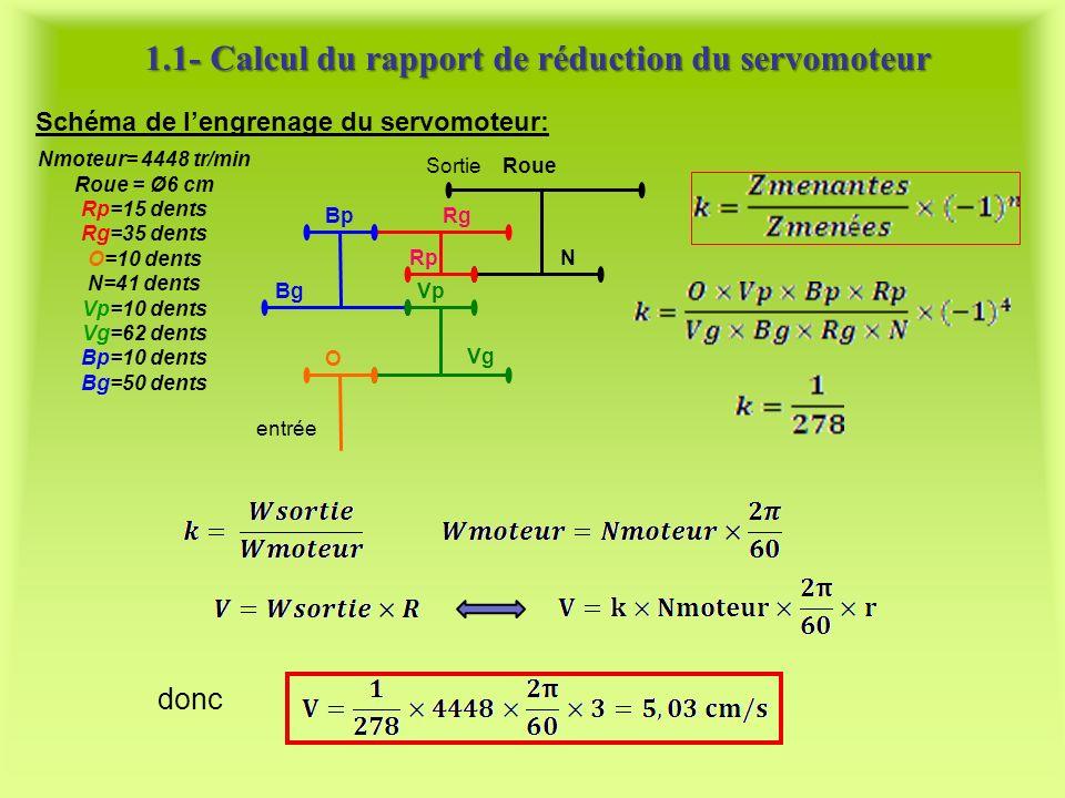 Sortie Roue entrée Schéma de lengrenage du servomoteur: Bp Bg Rg RpN Vp Vg O 1.1- Calcul du rapport de réduction du servomoteur Nmoteur= 4448 tr/min R