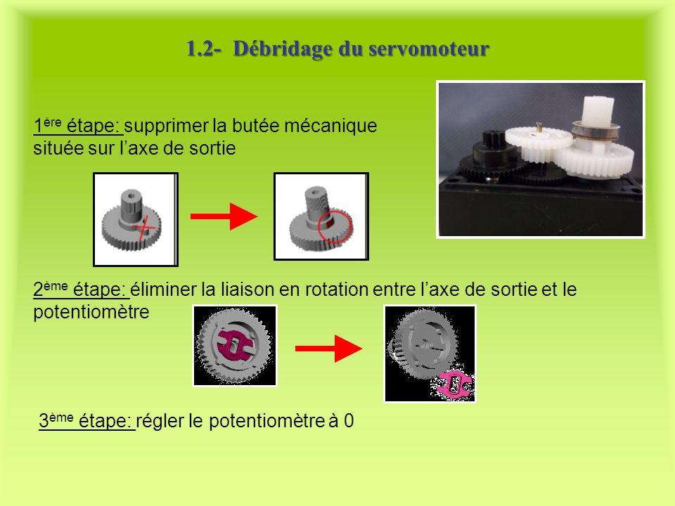 1.2- Débridage du servomoteur 1 ère étape: supprimer la butée mécanique située sur laxe de sortie 2 ème étape: éliminer la liaison en rotation entre l