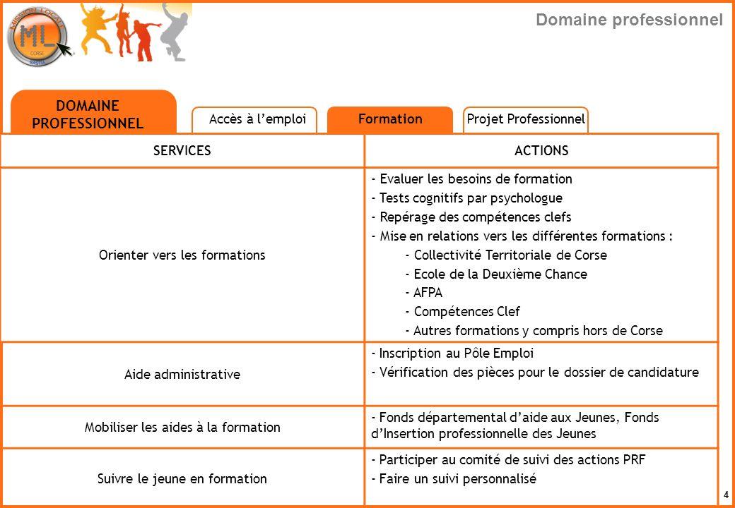 4 SERVICESACTIONS Orienter vers les formations - Evaluer les besoins de formation - Tests cognitifs par psychologue - Repérage des compétences clefs -