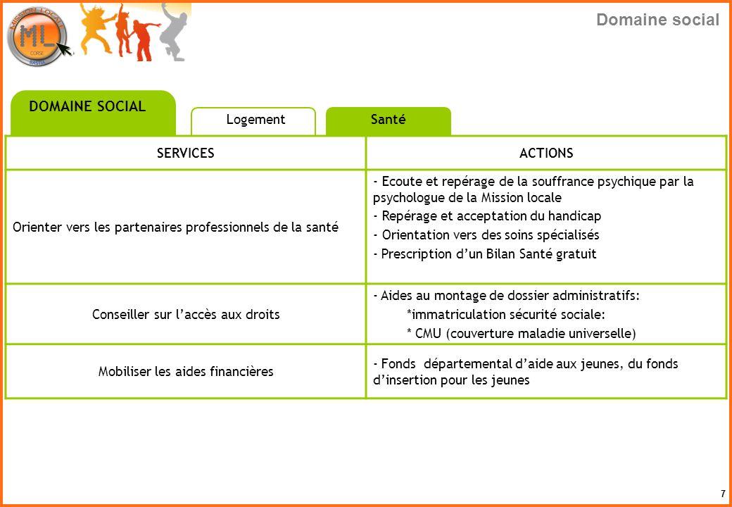 7 SERVICESACTIONS Orienter vers les partenaires professionnels de la santé - Ecoute et repérage de la souffrance psychique par la psychologue de la Mi