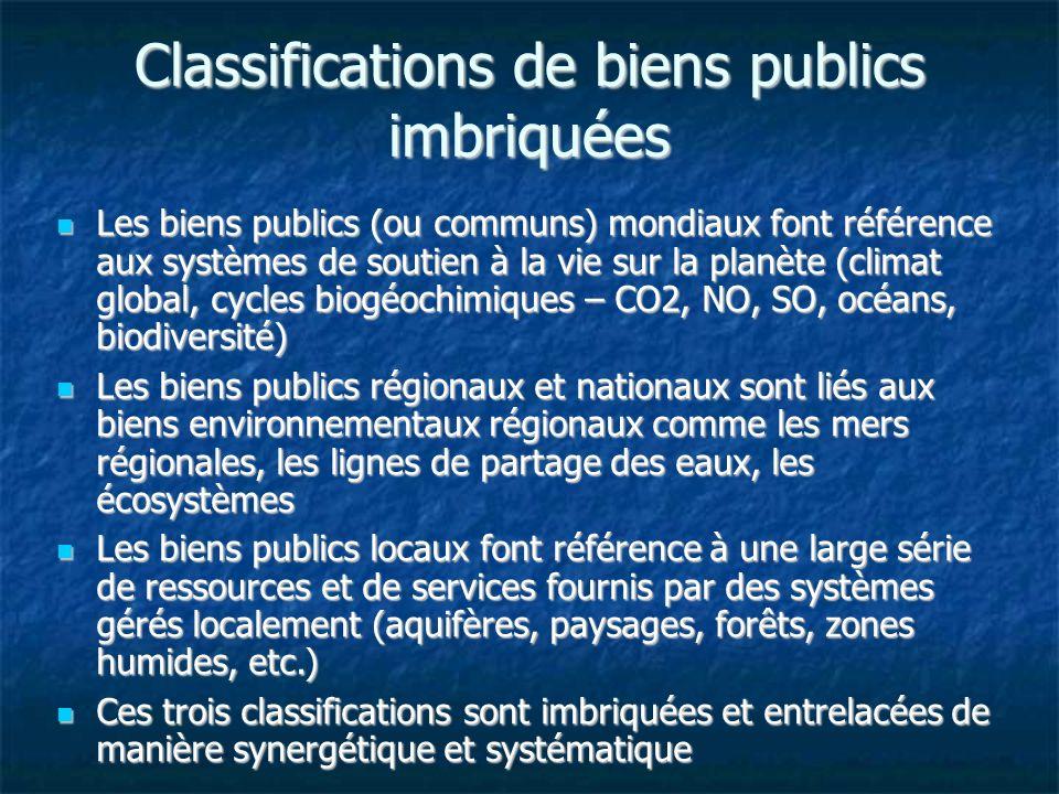 Classifications de biens publics imbriquées Les biens publics (ou communs) mondiaux font référence aux systèmes de soutien à la vie sur la planète (climat global, cycles biogéochimiques – CO2, NO, SO, océans, biodiversité) Les biens publics (ou communs) mondiaux font référence aux systèmes de soutien à la vie sur la planète (climat global, cycles biogéochimiques – CO2, NO, SO, océans, biodiversité) Les biens publics régionaux et nationaux sont liés aux biens environnementaux régionaux comme les mers régionales, les lignes de partage des eaux, les écosystèmes Les biens publics régionaux et nationaux sont liés aux biens environnementaux régionaux comme les mers régionales, les lignes de partage des eaux, les écosystèmes Les biens publics locaux font référence à une large série de ressources et de services fournis par des systèmes gérés localement (aquifères, paysages, forêts, zones humides, etc.) Les biens publics locaux font référence à une large série de ressources et de services fournis par des systèmes gérés localement (aquifères, paysages, forêts, zones humides, etc.) Ces trois classifications sont imbriquées et entrelacées de manière synergétique et systématique Ces trois classifications sont imbriquées et entrelacées de manière synergétique et systématique