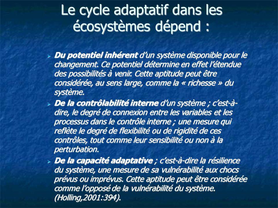Le cycle adaptatif dans les écosystèmes dépend : Du potentiel inhérent dun système disponible pour le changement.