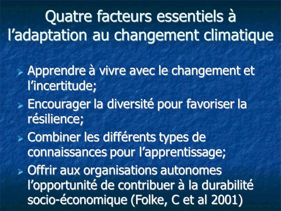 Quatre facteurs essentiels à ladaptation au changement climatique Apprendre à vivre avec le changement et lincertitude; Apprendre à vivre avec le changement et lincertitude; Encourager la diversité pour favoriser la résilience; Encourager la diversité pour favoriser la résilience; Combiner les différents types de connaissances pour lapprentissage; Combiner les différents types de connaissances pour lapprentissage; Offrir aux organisations autonomes lopportunité de contribuer à la durabilité socio-économique (Folke, C et al 2001) Offrir aux organisations autonomes lopportunité de contribuer à la durabilité socio-économique (Folke, C et al 2001)