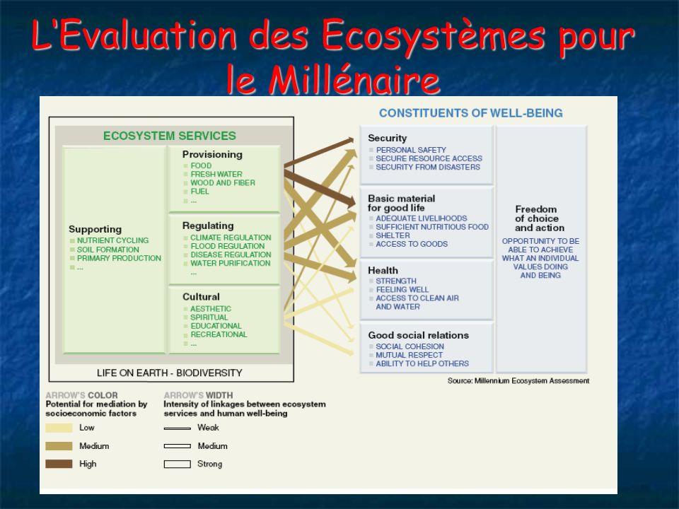 LEvaluation des Ecosystèmes pour le Millénaire