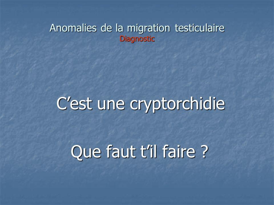 Anomalies de la migration testiculaire Diagnostic Cest une cryptorchidie Cest une cryptorchidie Que faut til faire ? Que faut til faire ?