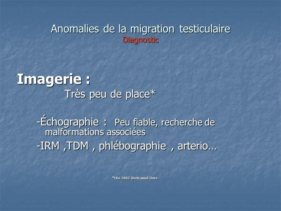 Anomalies de la migration testiculaire Diagnostic Imagerie : Très peu de place* Très peu de place* -Échographie : Peu fiable, recherche de malformatio