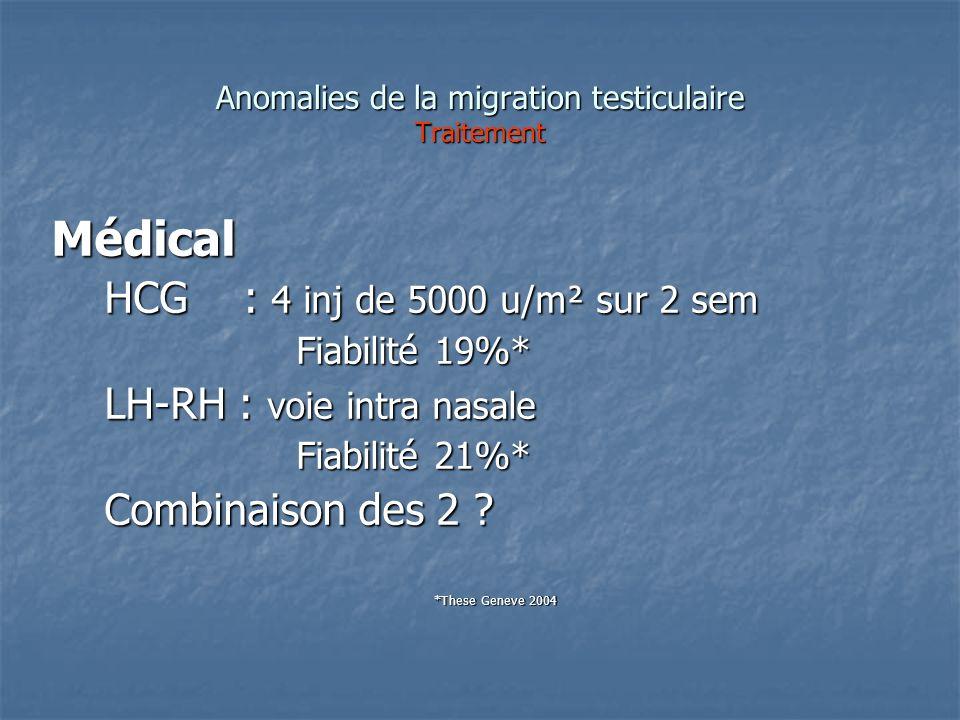 Anomalies de la migration testiculaire Traitement Médical HCG : 4 inj de 5000 u/m² sur 2 sem HCG : 4 inj de 5000 u/m² sur 2 sem Fiabilité 19%* Fiabili