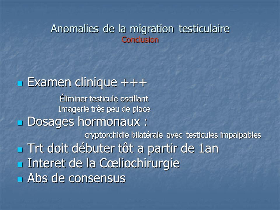 Anomalies de la migration testiculaire Conclusion Examen clinique +++ Examen clinique +++ Éliminer testicule oscillant Éliminer testicule oscillant Im