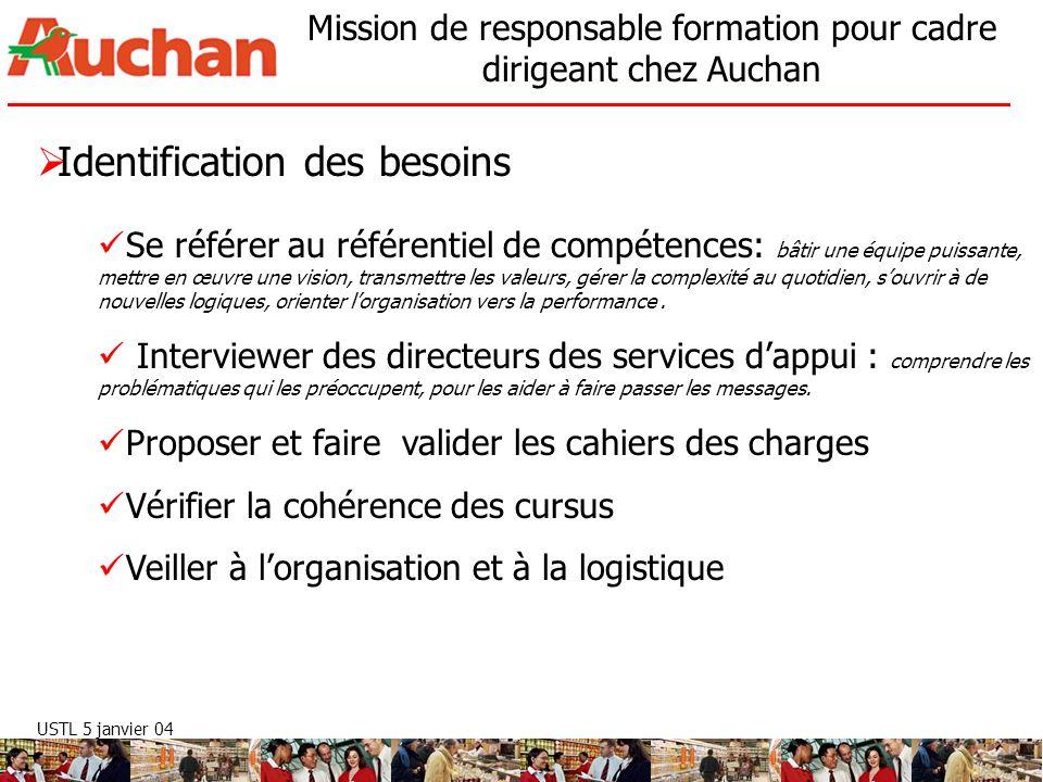 USTL 5 janvier 04 Mission de responsable formation pour cadre dirigeant chez Auchan Identification des besoins Se référer au référentiel de compétence