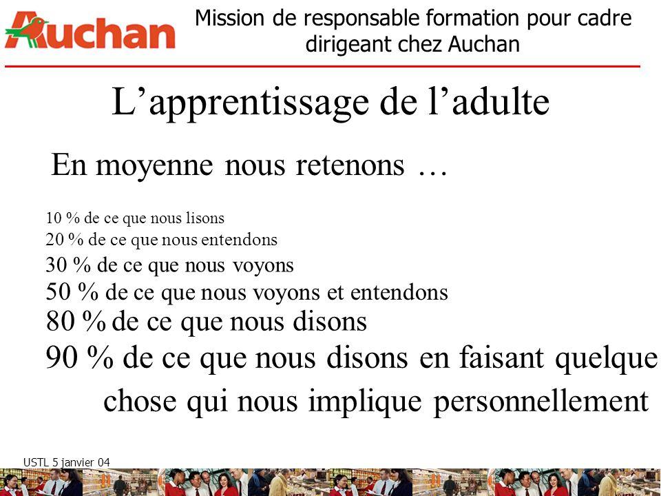 USTL 5 janvier 04 Mission de responsable formation pour cadre dirigeant chez Auchan Lapprentissage de ladulte En moyenne nous retenons … 10 % de ce qu