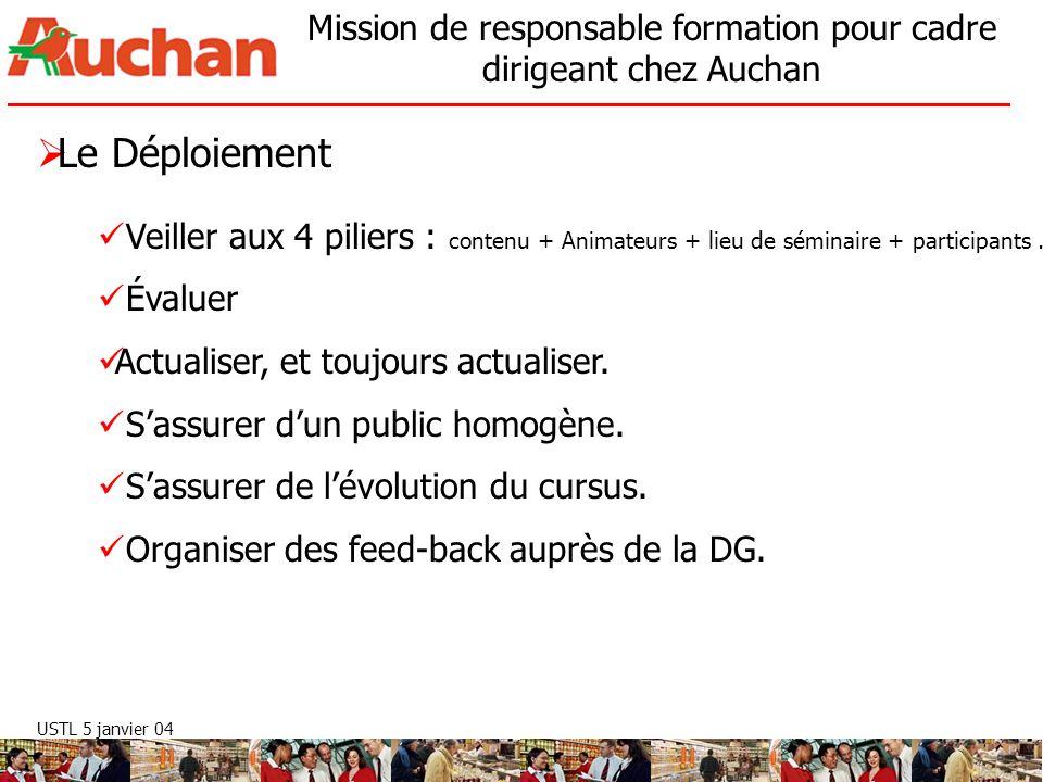 USTL 5 janvier 04 Mission de responsable formation pour cadre dirigeant chez Auchan Le Déploiement Veiller aux 4 piliers : contenu + Animateurs + lieu