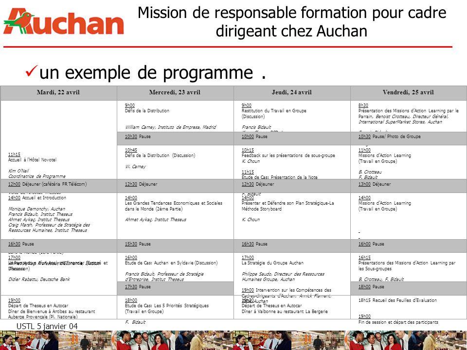 USTL 5 janvier 04 Mission de responsable formation pour cadre dirigeant chez Auchan un exemple de programme. Mardi, 22 avrilMercredi, 23 avrilJeudi, 2