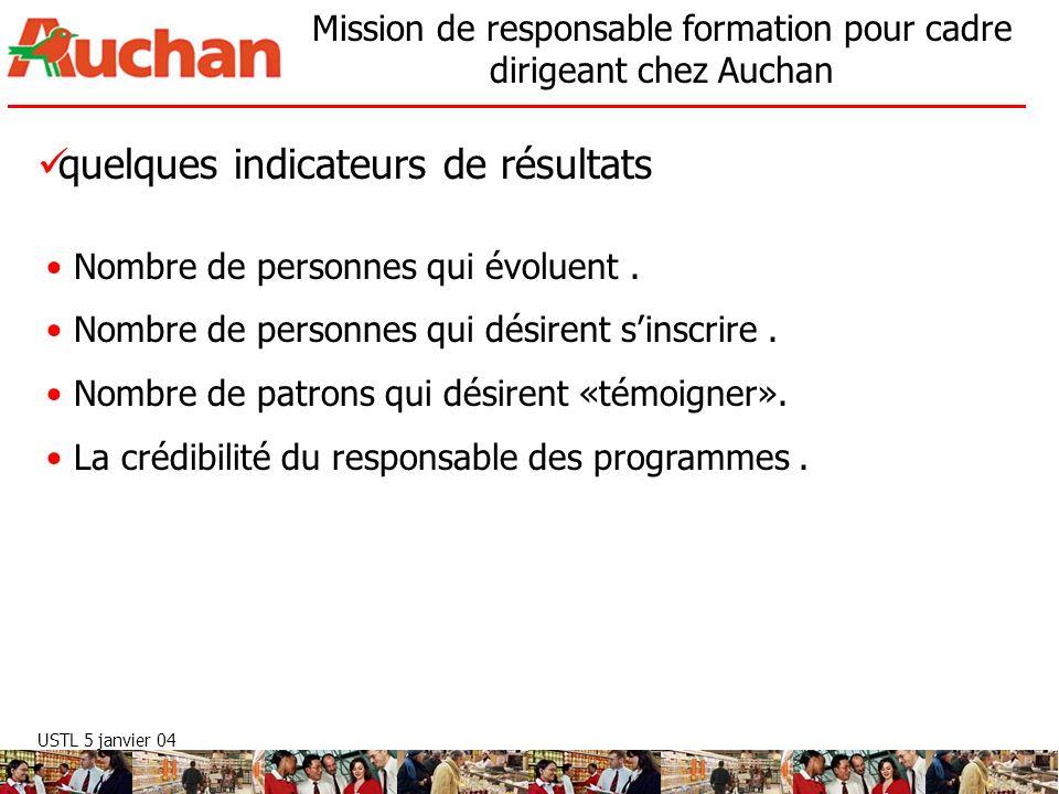 USTL 5 janvier 04 Mission de responsable formation pour cadre dirigeant chez Auchan quelques indicateurs de résultats Nombre de personnes qui évoluent