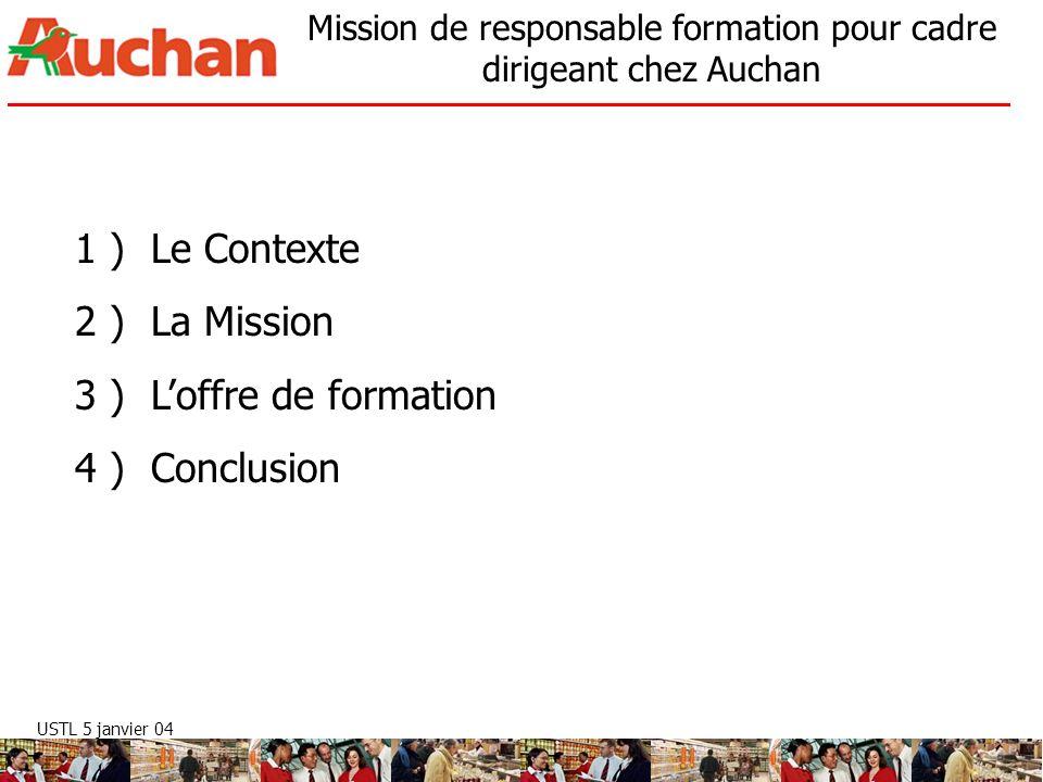 USTL 5 janvier 04 Mission de responsable formation pour cadre dirigeant chez Auchan 1 ) Le Contexte ( présentation de lentreprise « côté RH ») La culture : lorigine de lentreprise Lentreprise : gouvernance, vision Lorganisation DRH : lorganigramme