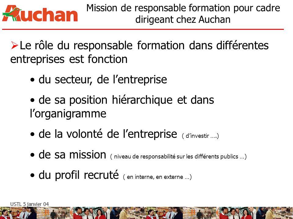USTL 5 janvier 04 Mission de responsable formation pour cadre dirigeant chez Auchan Le rôle du responsable formation dans différentes entreprises est