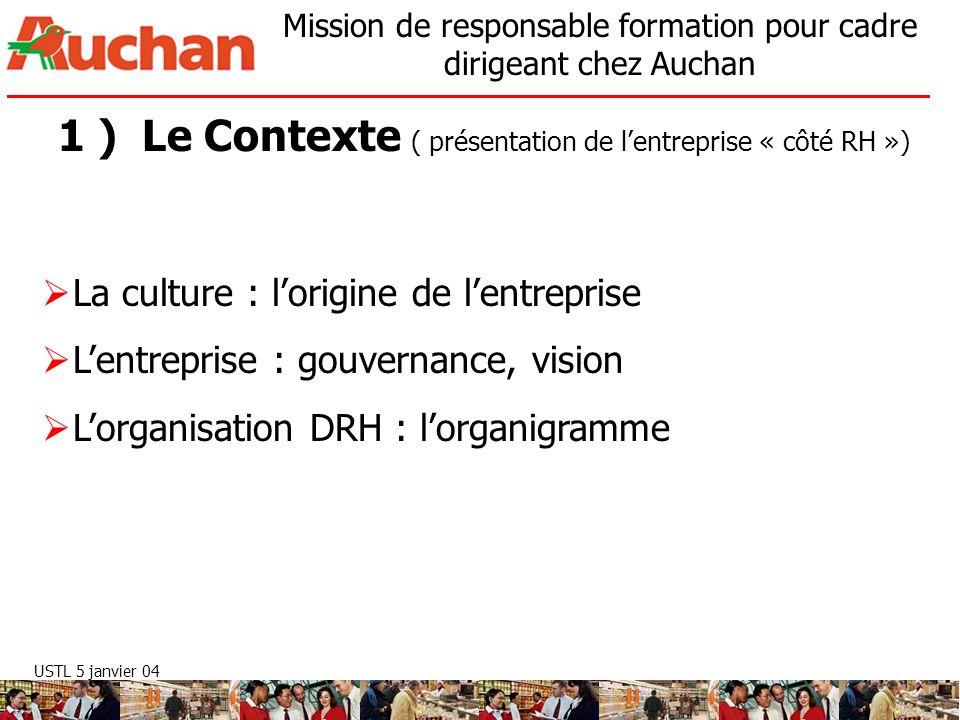 USTL 5 janvier 04 Mission de responsable formation pour cadre dirigeant chez Auchan 1 ) Le Contexte ( présentation de lentreprise « côté RH ») La cult