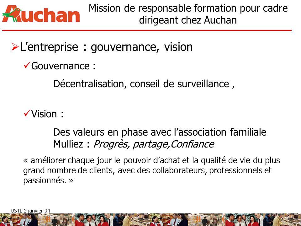 USTL 5 janvier 04 Mission de responsable formation pour cadre dirigeant chez Auchan Lentreprise : gouvernance, vision Gouvernance : Décentralisation,