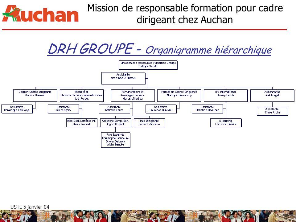 USTL 5 janvier 04 Mission de responsable formation pour cadre dirigeant chez Auchan DRH GROUPE - Organigramme hiérarchique