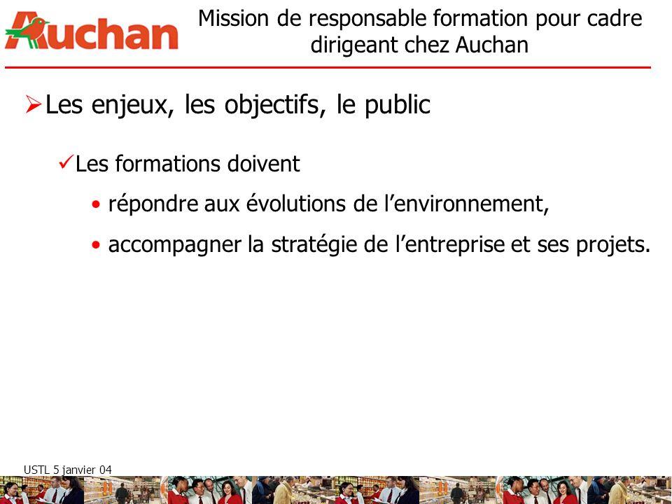 USTL 5 janvier 04 Mission de responsable formation pour cadre dirigeant chez Auchan Les enjeux, les objectifs, le public Les formations doivent répond