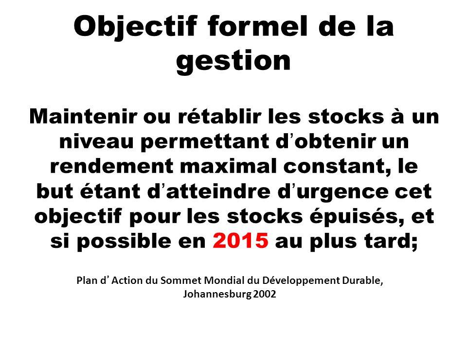 Objectif formel de la gestion Maintenir ou rétablir les stocks à un niveau permettant dobtenir un rendement maximal constant, le but étant datteindre