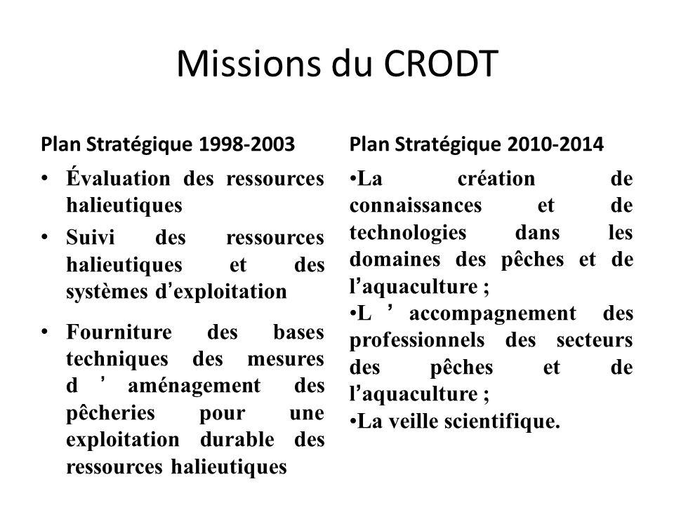 Missions du CRODT Plan Stratégique 1998-2003 Évaluation des ressources halieutiques Suivi des ressources halieutiques et des systèmes dexploitation Fo