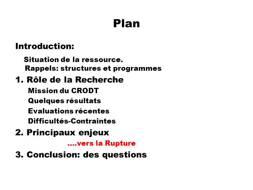 Plan Introduction: Situation de la ressource. Rappels: structures et programmes 1. Rôle de la Recherche Mission du CRODT Quelques résultats Evaluation