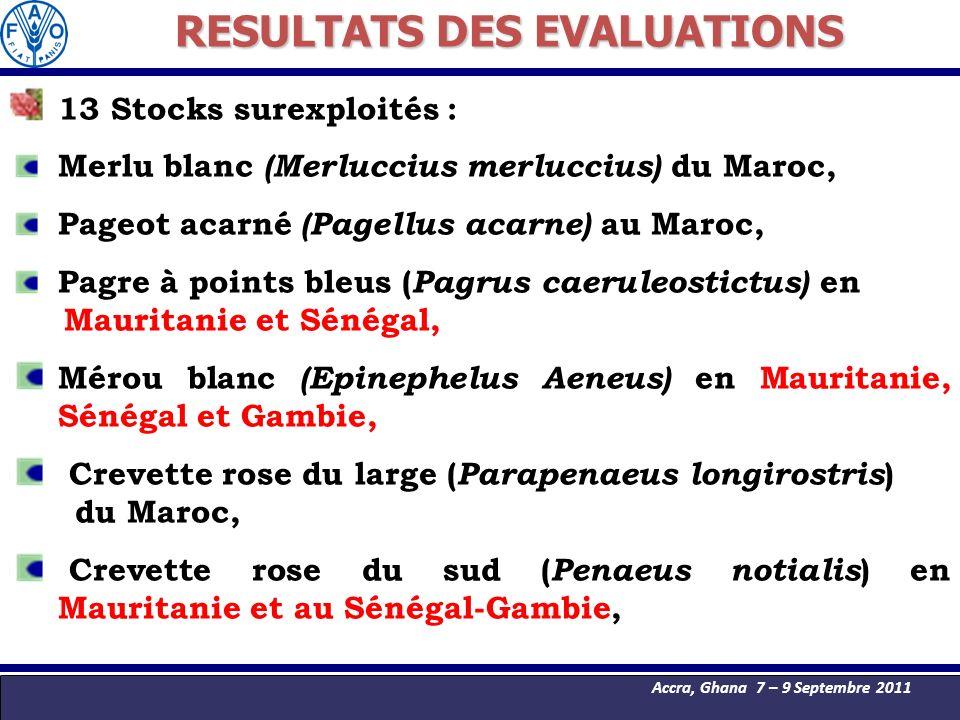Accra, Ghana 7 – 9 Septembre 2011 RESULTATS DES EVALUATIONS 13 Stocks surexploités : Merlu blanc (Merluccius merluccius) du Maroc, Pageot acarné (Page