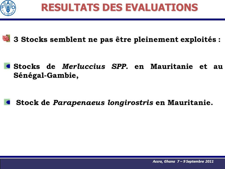 Accra, Ghana 7 – 9 Septembre 2011 RESULTATS DES EVALUATIONS 3 Stocks semblent ne pas être pleinement exploités : Stocks de Merluccius SPP. en Mauritan