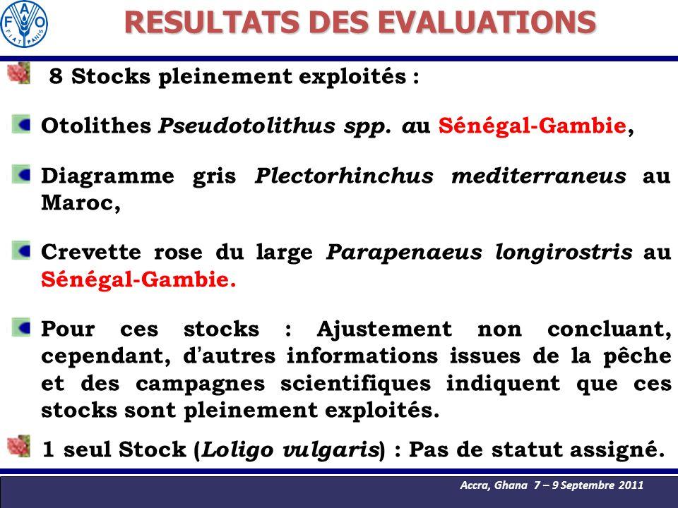 Accra, Ghana 7 – 9 Septembre 2011 RESULTATS DES EVALUATIONS 8 Stocks pleinement exploités : Otolithes Pseudotolithus spp. a u Sénégal-Gambie, Diagramm