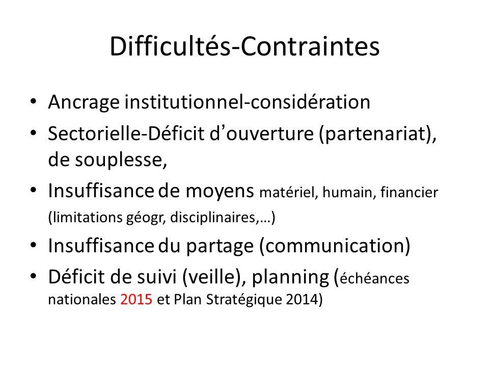 Difficultés-Contraintes Ancrage institutionnel-considération Sectorielle-Déficit douverture (partenariat), de souplesse, Insuffisance de moyens matéri