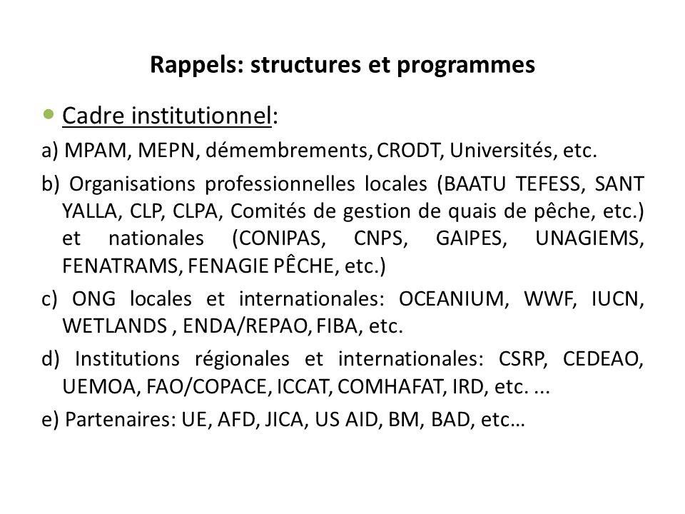 Cadre réglementaire a)Codes : Pêche Maritime, Environnement, Forestier, etc.