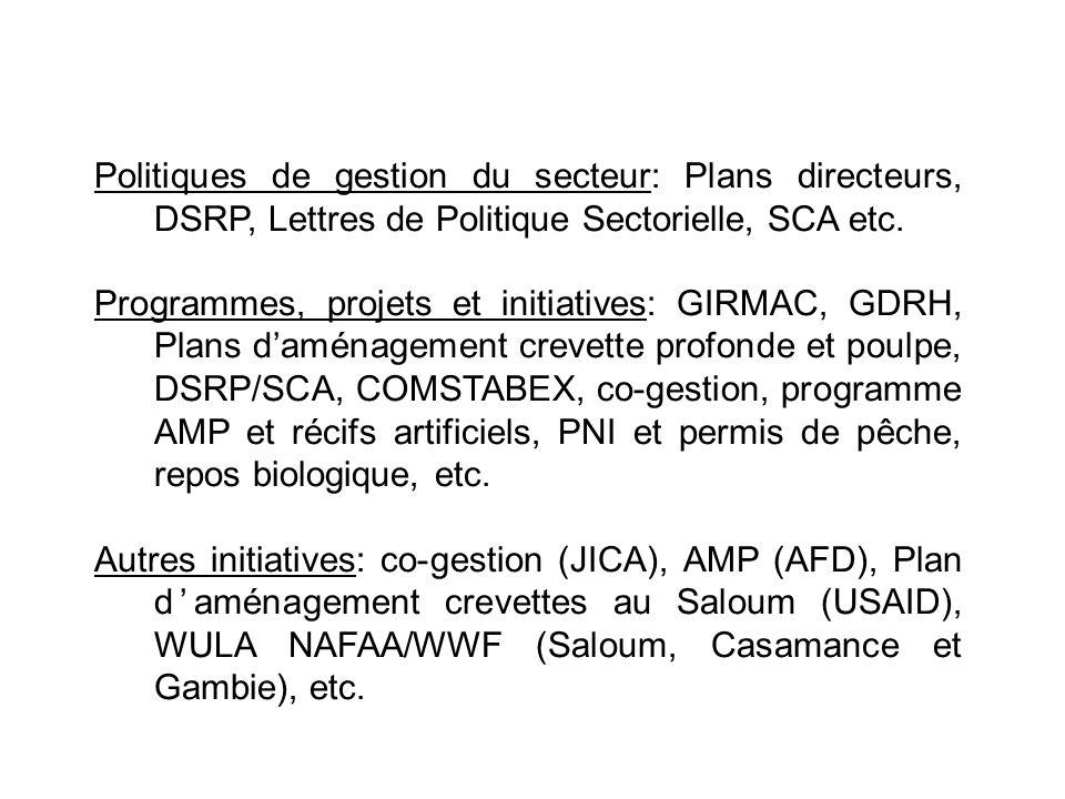 Politiques de gestion du secteur: Plans directeurs, DSRP, Lettres de Politique Sectorielle, SCA etc. Programmes, projets et initiatives: GIRMAC, GDRH,
